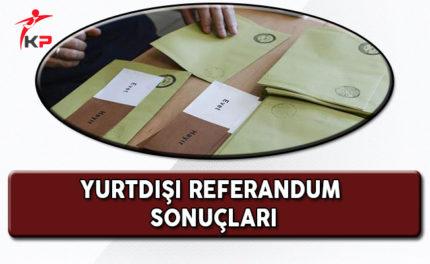 ulke_ulke_yurtdisi_referandum_sonuclari_h26463_204b9